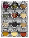 Organizing Your Kitchen 1